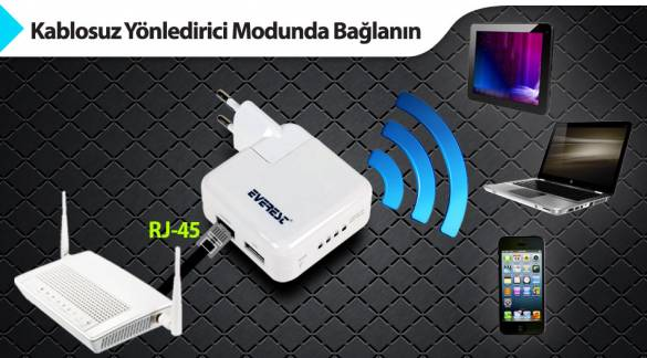 Everest EWN-G3R Usb Şarj Wireless-N 3G/AP Router - 6